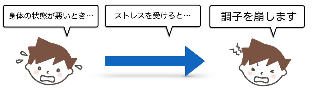 スクリーンショット 2015-03-18 19.01.46