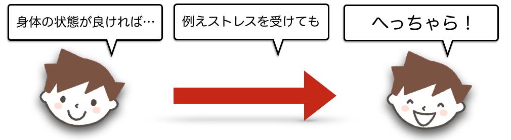 スクリーンショット 2015-03-18 18.58.23